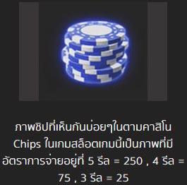 chips symbol slot online