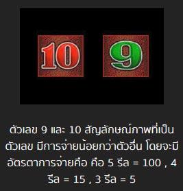 number symbol 5dragons