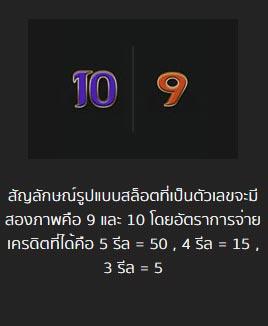 number symbol pharoah