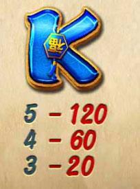 game k