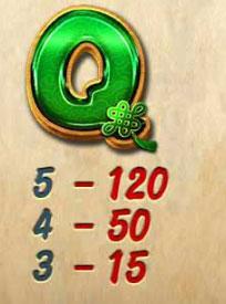 game q